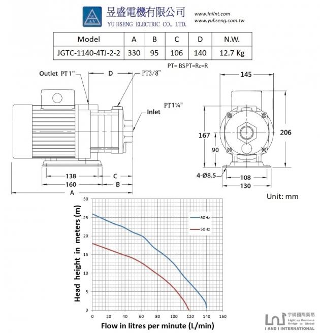 Multi-stages Horizontal Machine Coolant Pump 140mm stem 4T(4m3/h) Coolant Pump 2 impellers 5